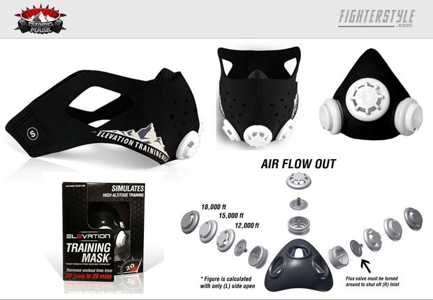 Elevation Training Mask Plan : Product review elevation training mask louisjbianco